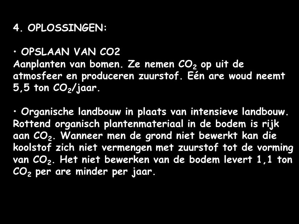 4. OPLOSSINGEN: OPSLAAN VAN CO2. Aanplanten van bomen. Ze nemen CO2 op uit de atmosfeer en produceren zuurstof. Eén are woud neemt 5,5 ton CO2/jaar.