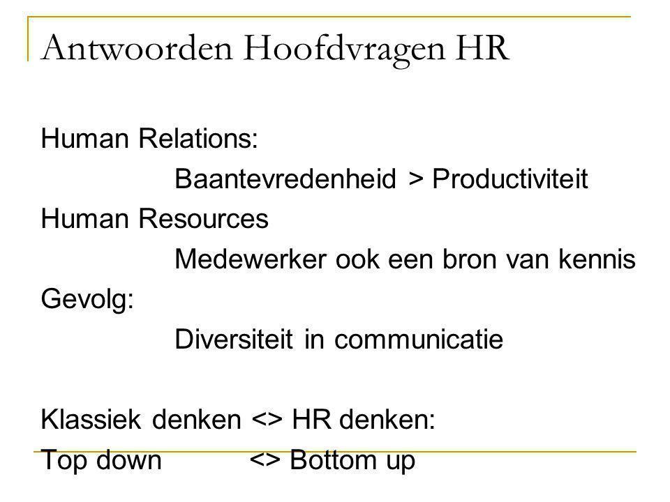Antwoorden Hoofdvragen HR