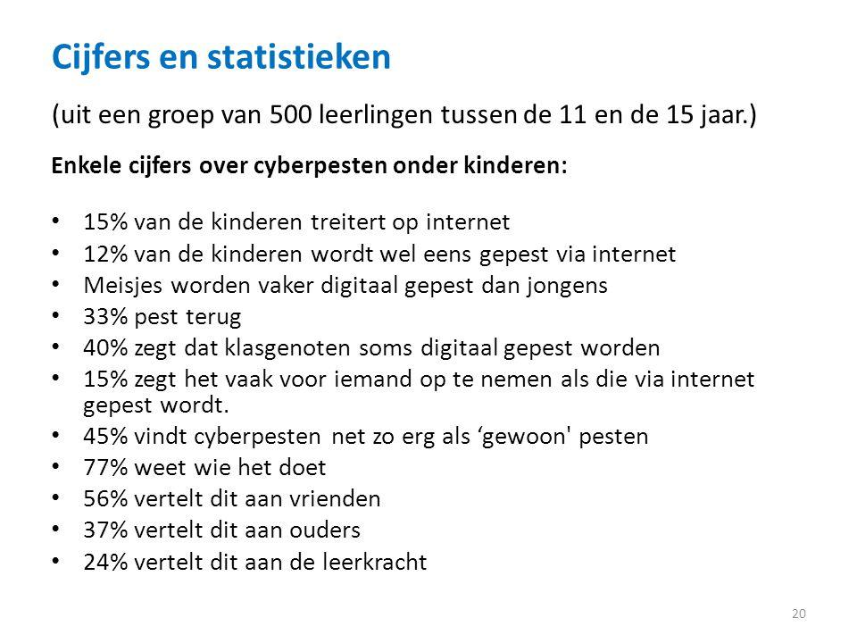 Cijfers en statistieken
