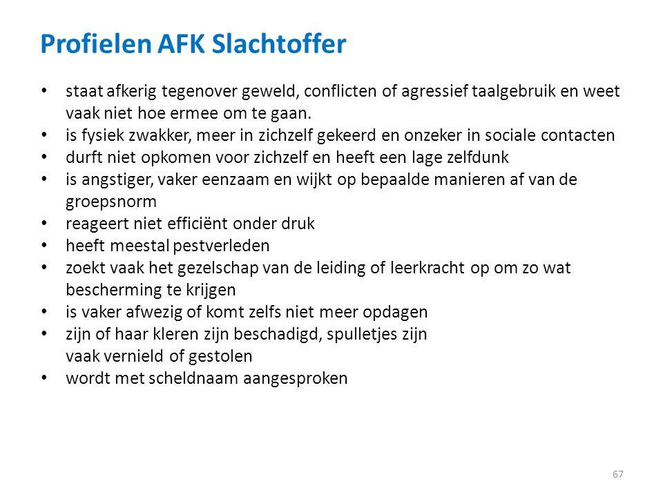 Profielen AFK Slachtoffer
