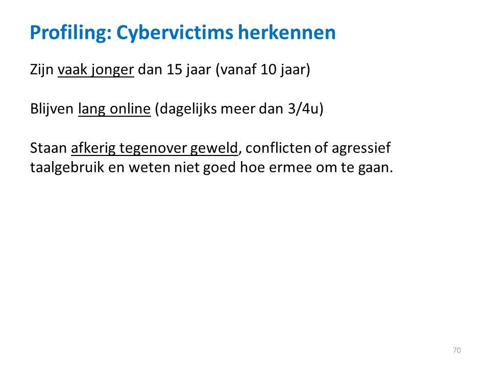 Profiling: Cybervictims herkennen
