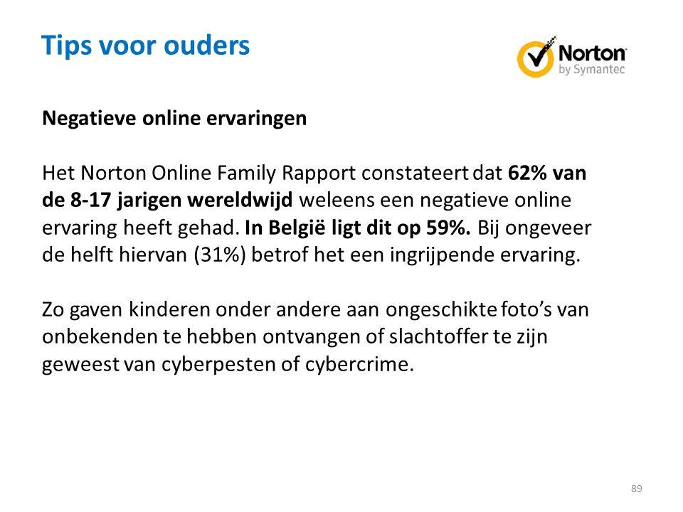 Tips voor ouders Negatieve online ervaringen