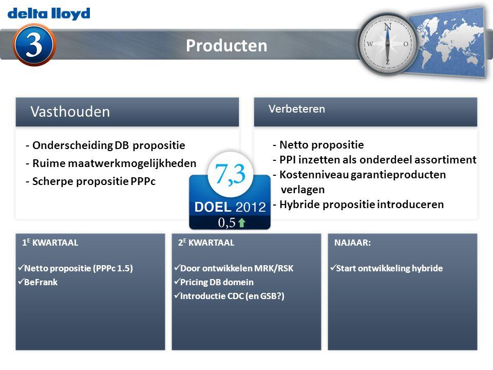 Producten Vasthouden Verbeteren - Onderscheiding DB propositie