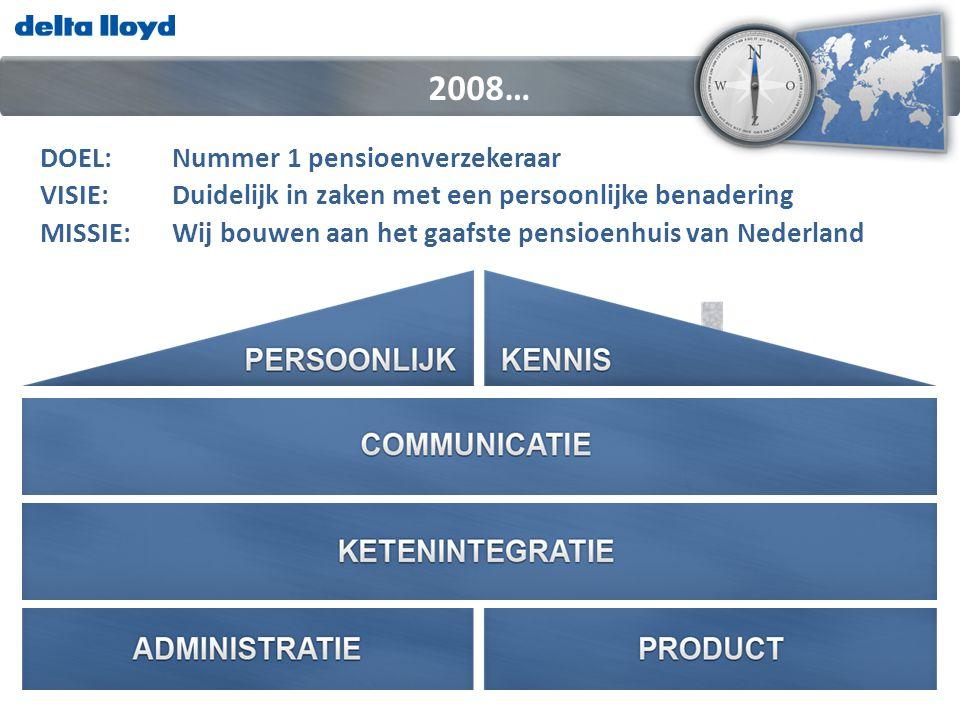 2008… DOEL: Nummer 1 pensioenverzekeraar