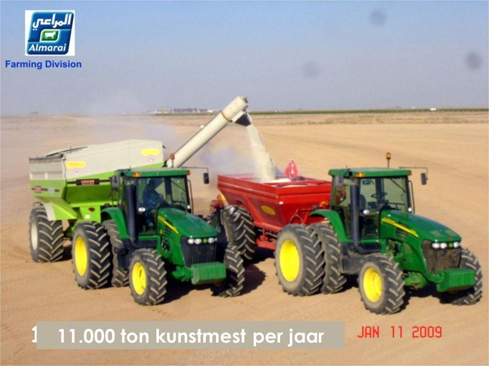 11.000 ton kunstmest per jaar