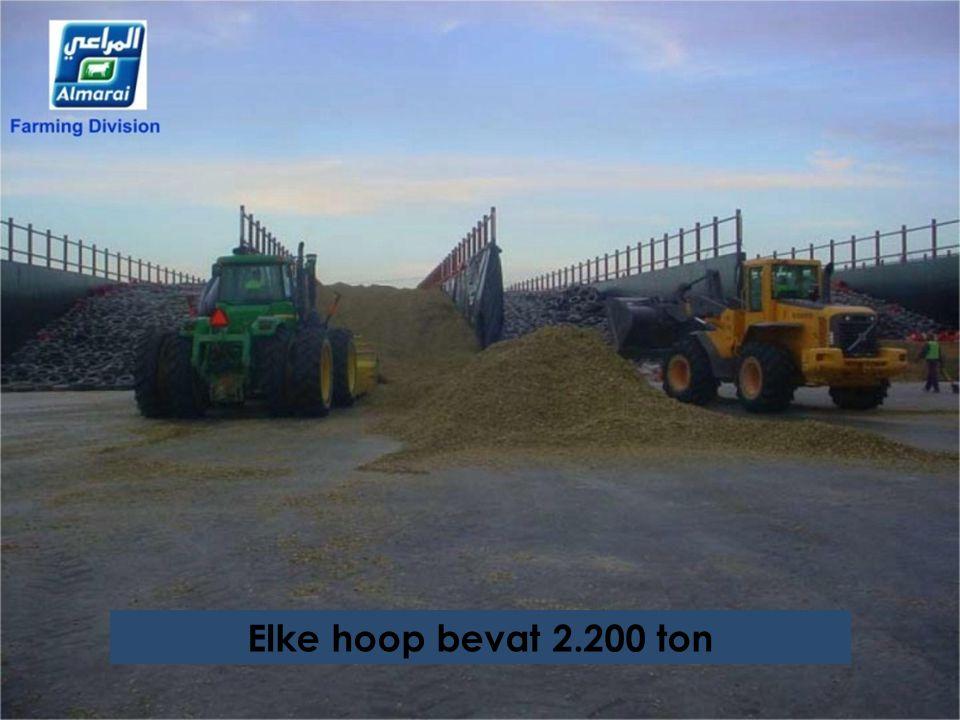 Elke hoop bevat 2.200 ton