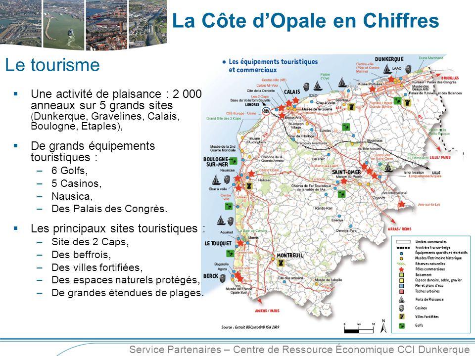 Le tourisme Une activité de plaisance : 2 000 anneaux sur 5 grands sites (Dunkerque, Gravelines, Calais, Boulogne, Etaples),