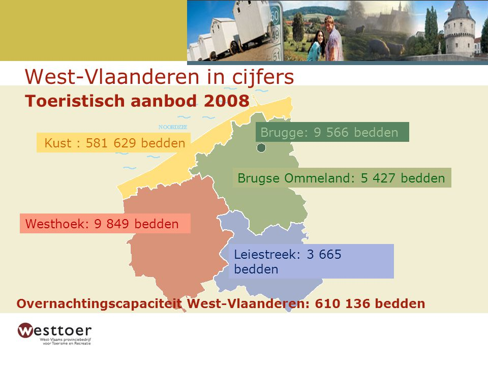Overnachtingscapaciteit West-Vlaanderen: 610 136 bedden