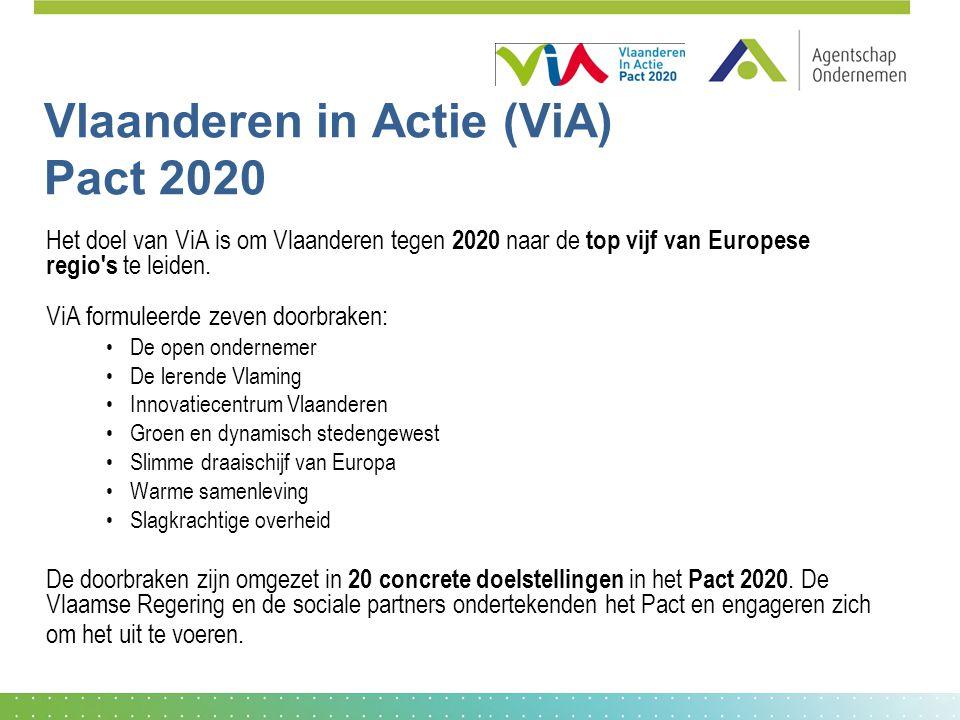 Vlaanderen in Actie (ViA) Pact 2020