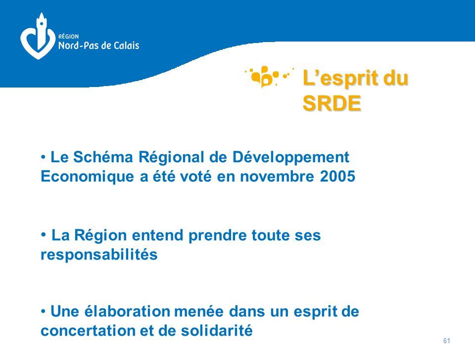 L'esprit du SRDE La Région entend prendre toute ses responsabilités