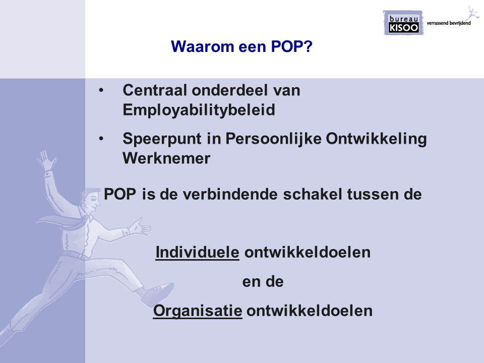 Centraal onderdeel van Employabilitybeleid