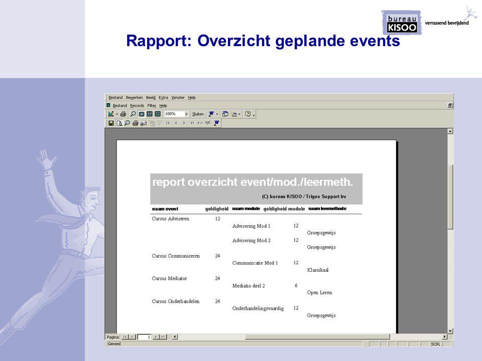 Rapport: Overzicht geplande events
