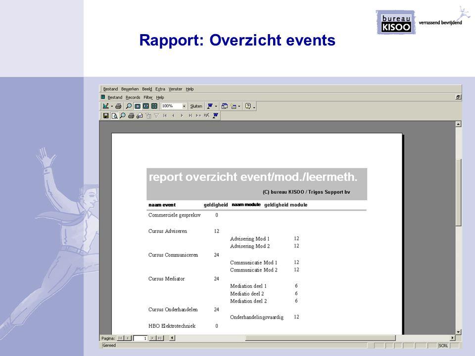 Rapport: Overzicht events