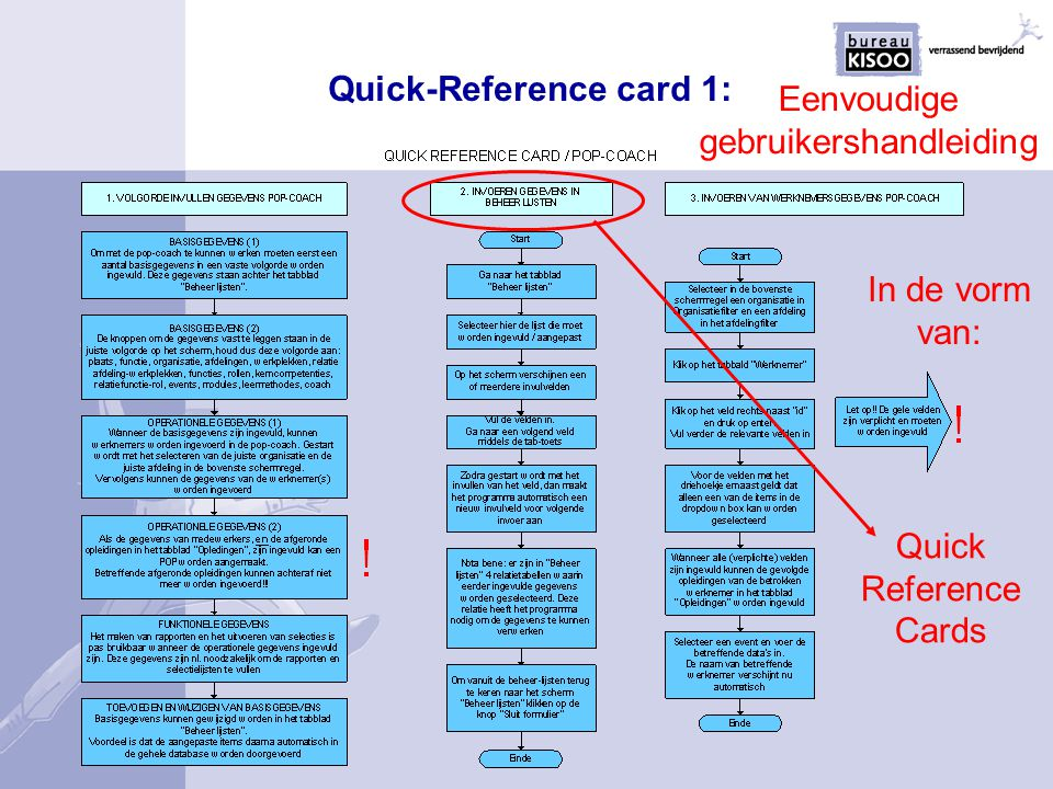 Quick-Reference card 1: