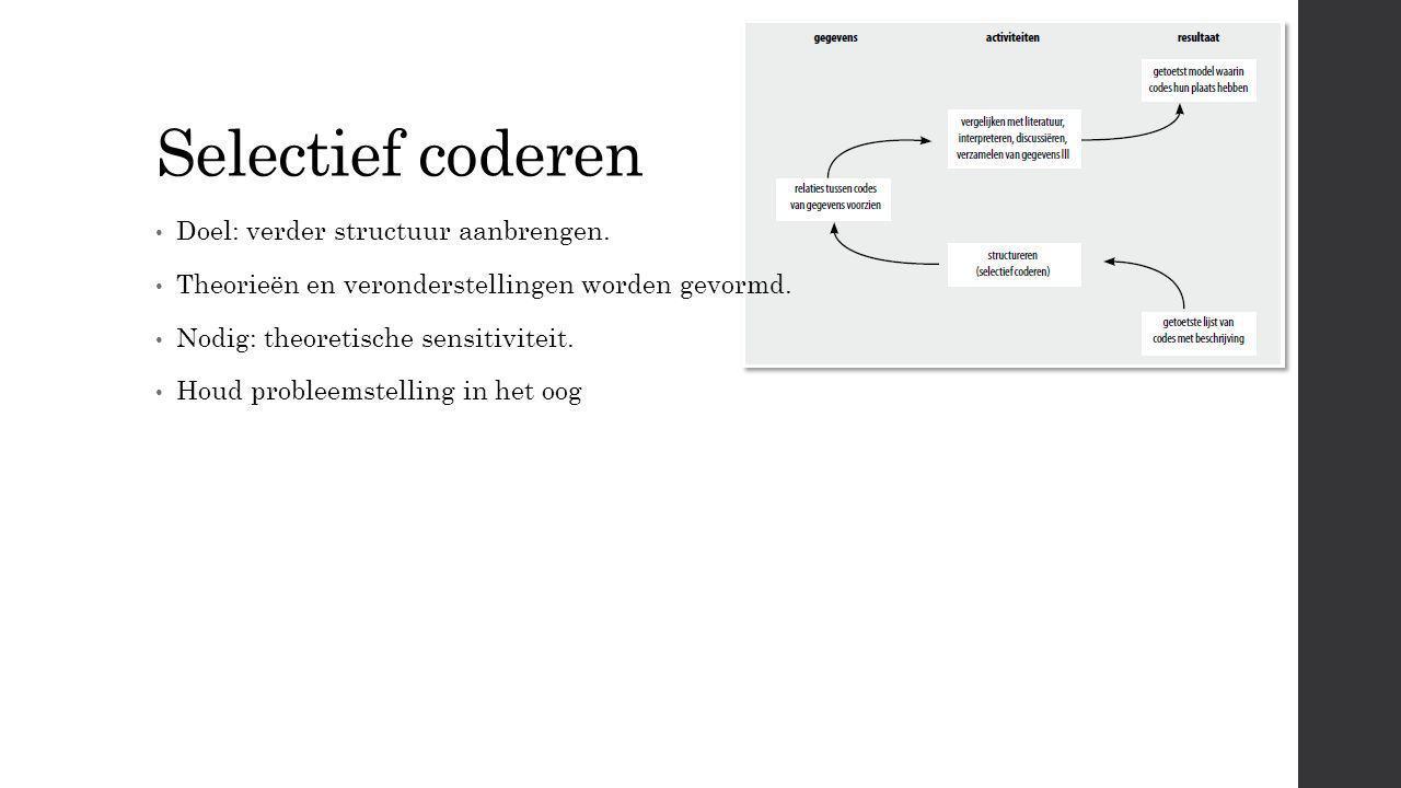 Selectief coderen Doel: verder structuur aanbrengen.