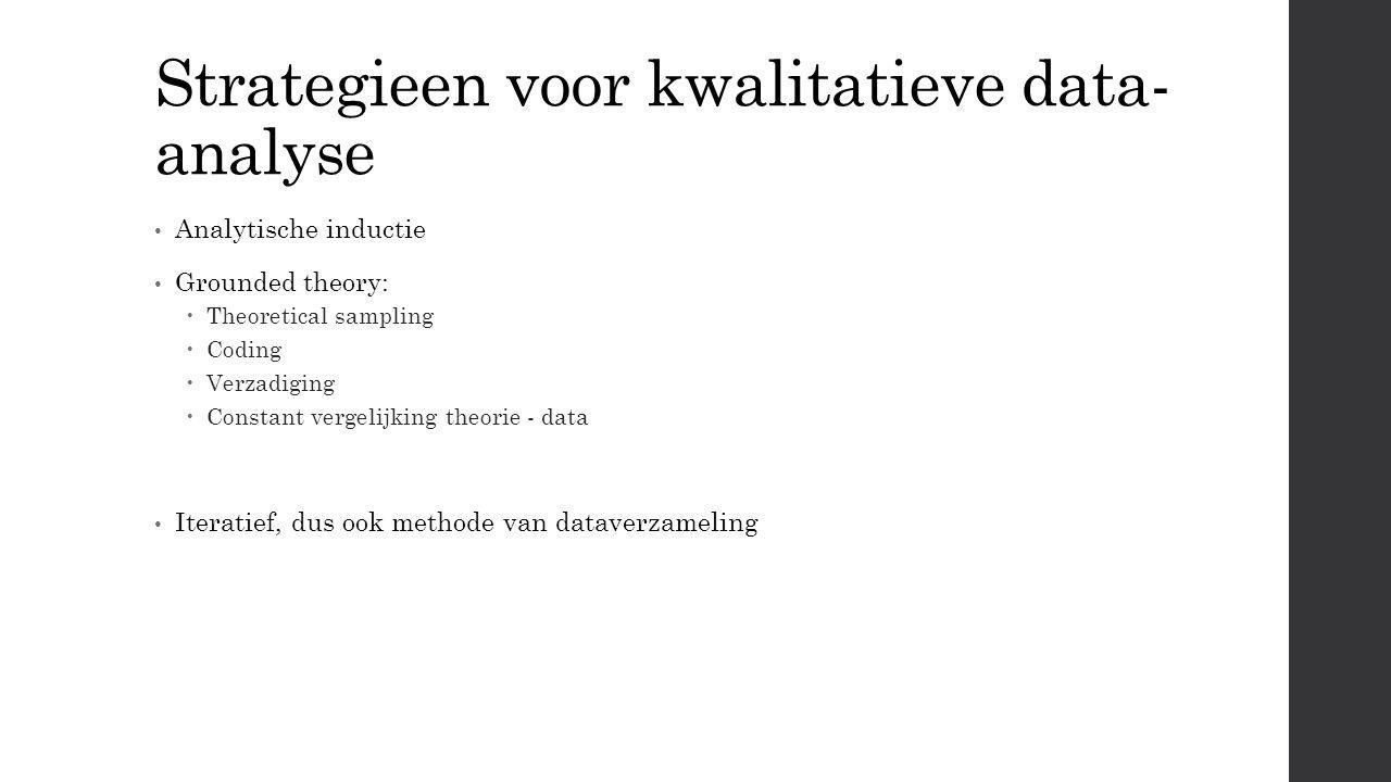 Strategieen voor kwalitatieve data-analyse