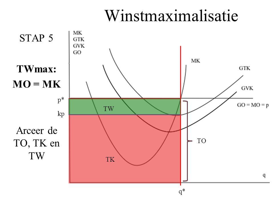 STAP 5 TWmax: MO = MK Arceer de TO, TK en TW