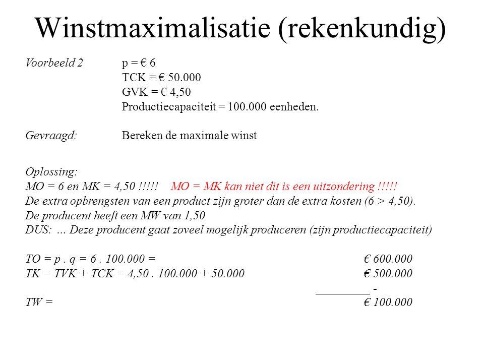 Winstmaximalisatie (rekenkundig)