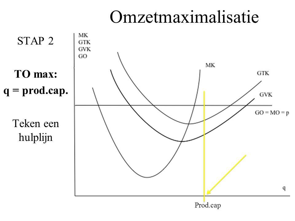 STAP 2 TO max: q = prod.cap. Teken een hulplijn