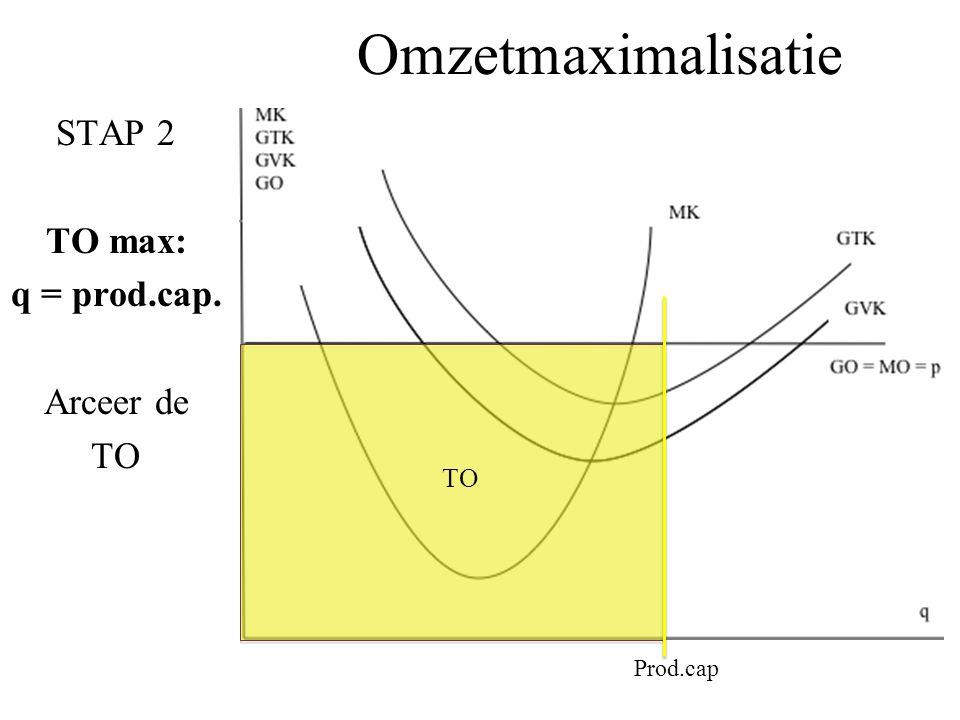 STAP 2 TO max: q = prod.cap. Arceer de TO