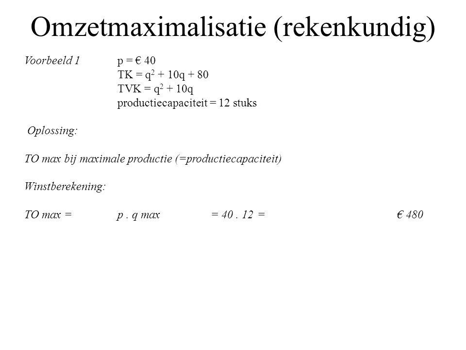 Omzetmaximalisatie (rekenkundig)