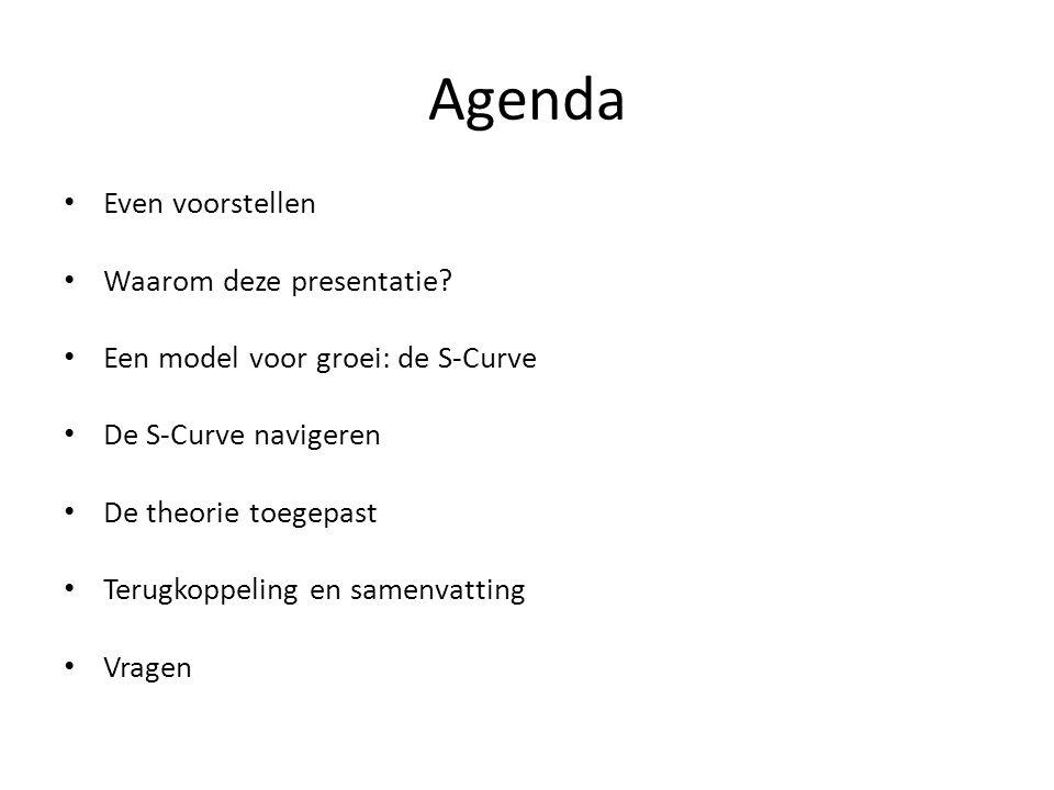 Agenda Even voorstellen Waarom deze presentatie
