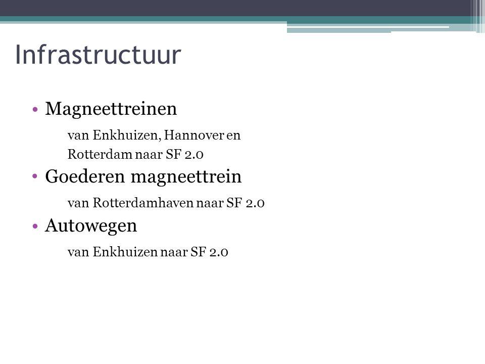 Infrastructuur Magneettreinen van Enkhuizen, Hannover en