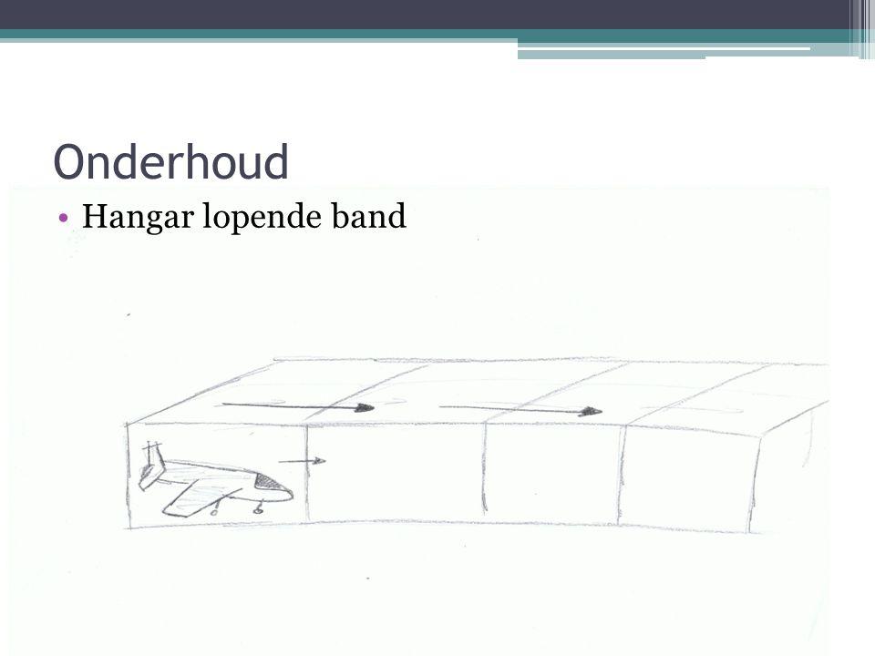 Onderhoud Hangar lopende band Raymond