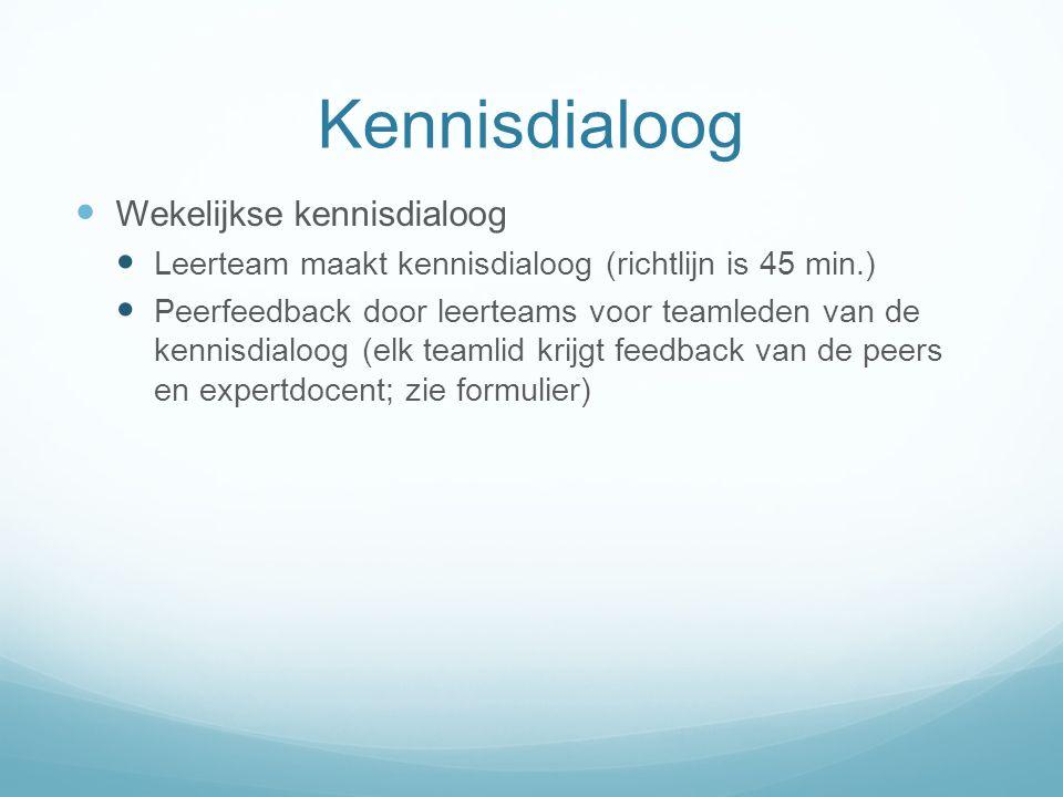 Kennisdialoog Wekelijkse kennisdialoog