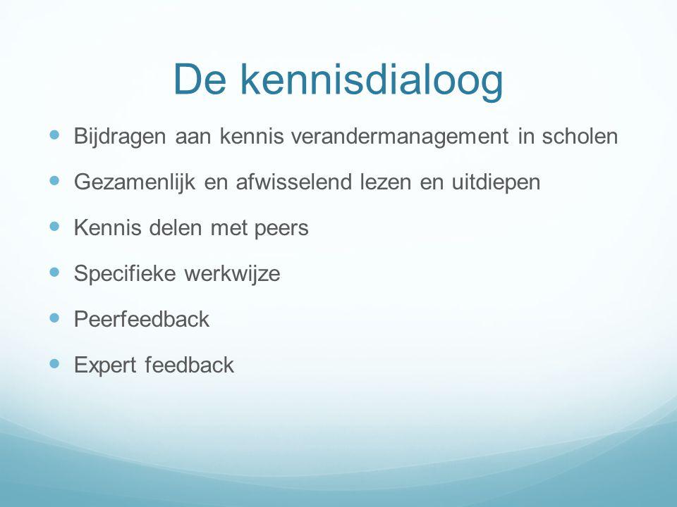 De kennisdialoog Bijdragen aan kennis verandermanagement in scholen