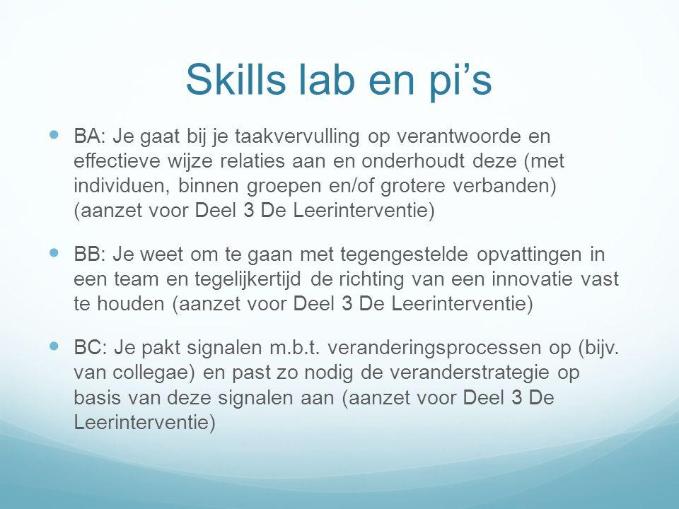 Skills lab en pi's