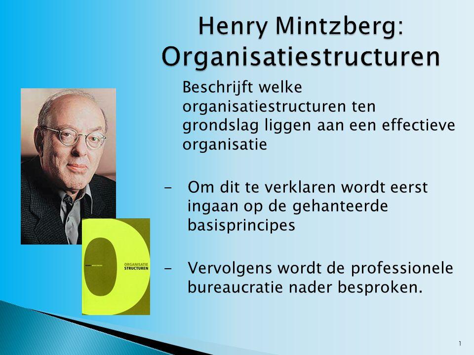 Henry Mintzberg: Organisatiestructuren
