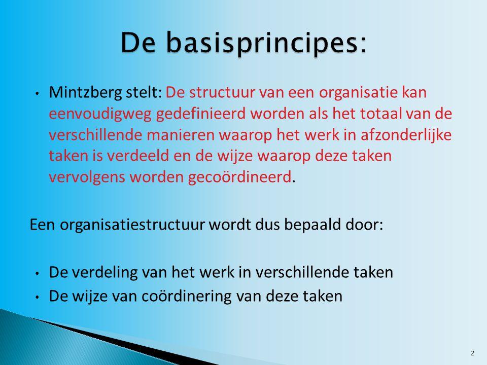 De basisprincipes:
