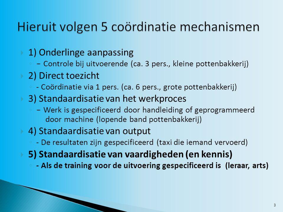 Hieruit volgen 5 coördinatie mechanismen