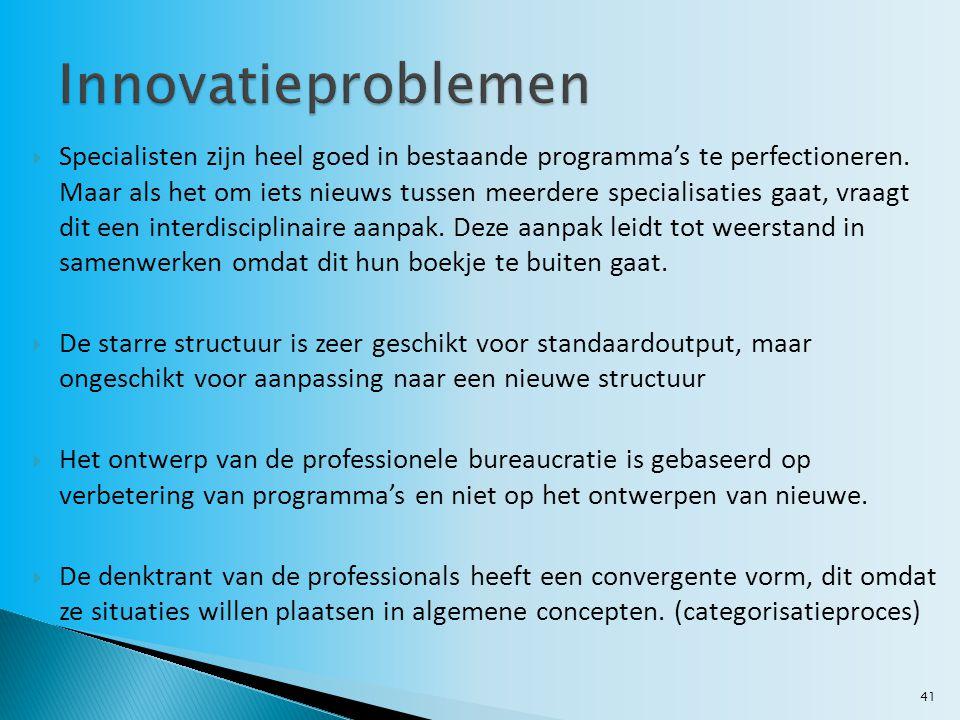 Innovatieproblemen
