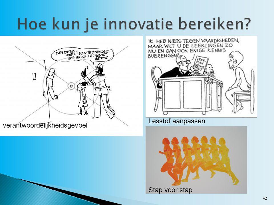 Hoe kun je innovatie bereiken
