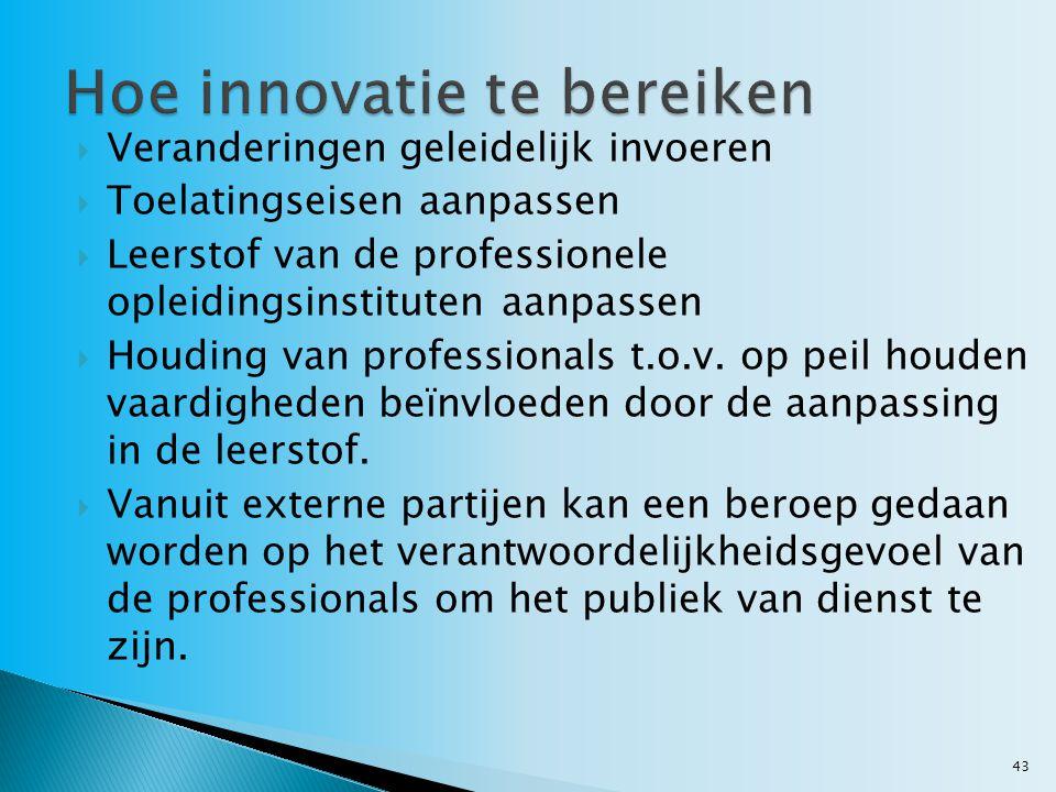 Hoe innovatie te bereiken