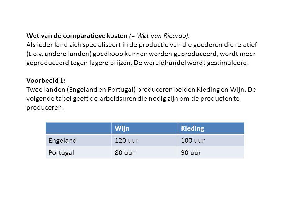 Wet van de comparatieve kosten (= Wet van Ricardo):