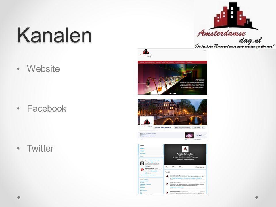 Kanalen Website Facebook Twitter