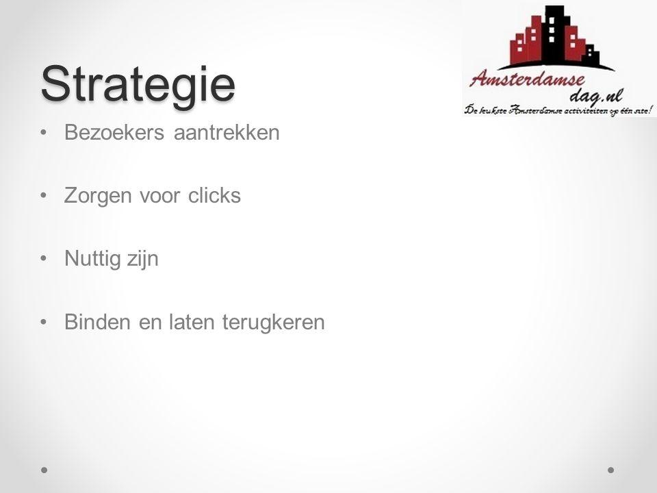 Strategie Bezoekers aantrekken Zorgen voor clicks Nuttig zijn