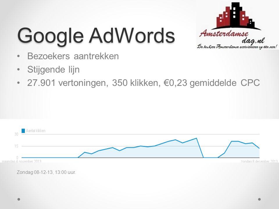 Google AdWords Bezoekers aantrekken Stijgende lijn
