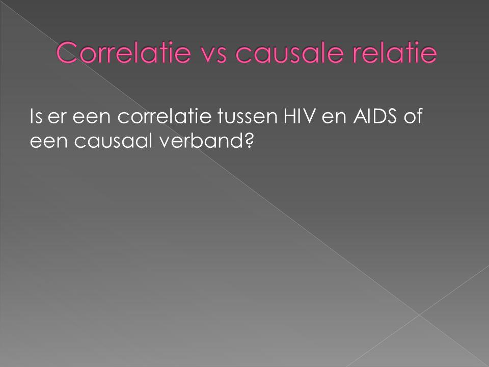 Correlatie vs causale relatie