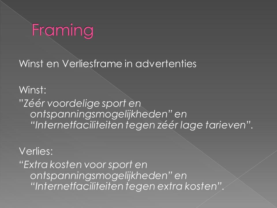 Framing Winst en Verliesframe in advertenties Winst: