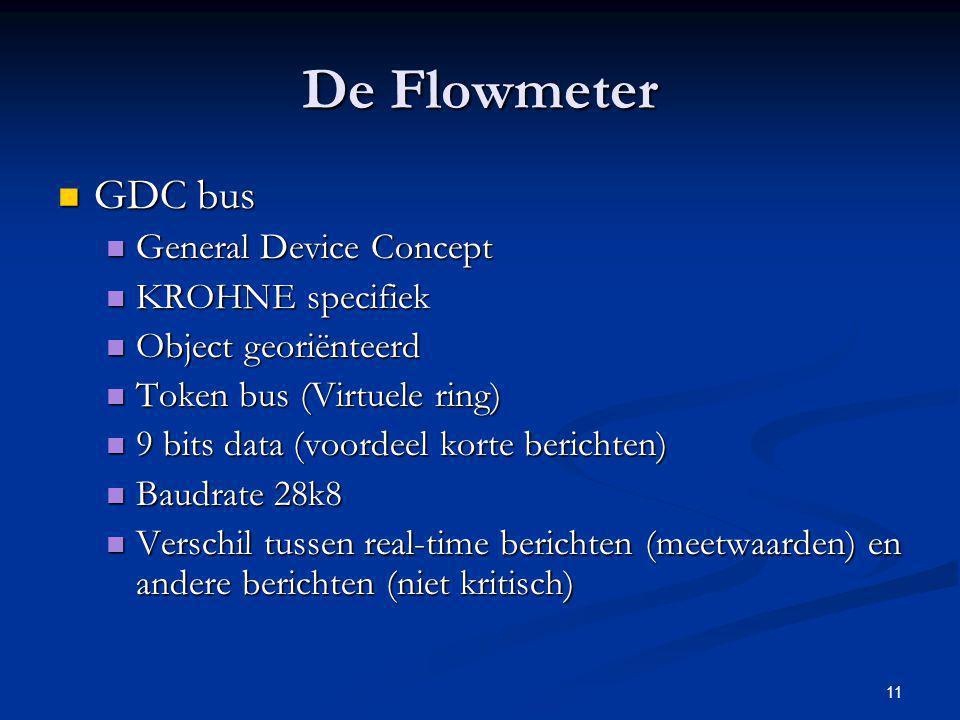 De Flowmeter GDC bus General Device Concept KROHNE specifiek