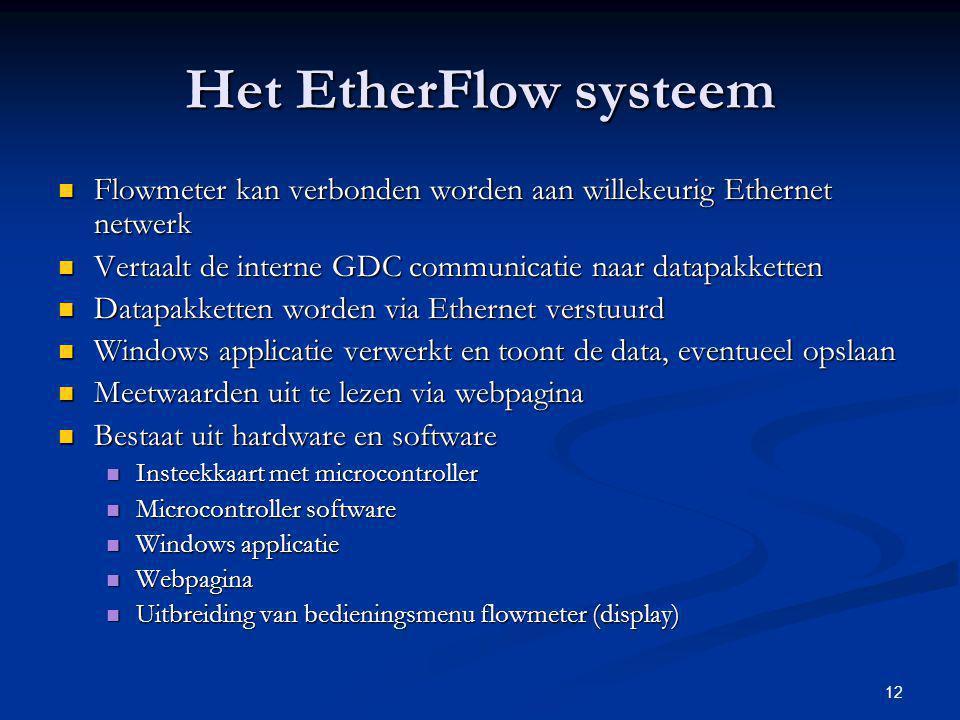 Het EtherFlow systeem Flowmeter kan verbonden worden aan willekeurig Ethernet netwerk. Vertaalt de interne GDC communicatie naar datapakketten.