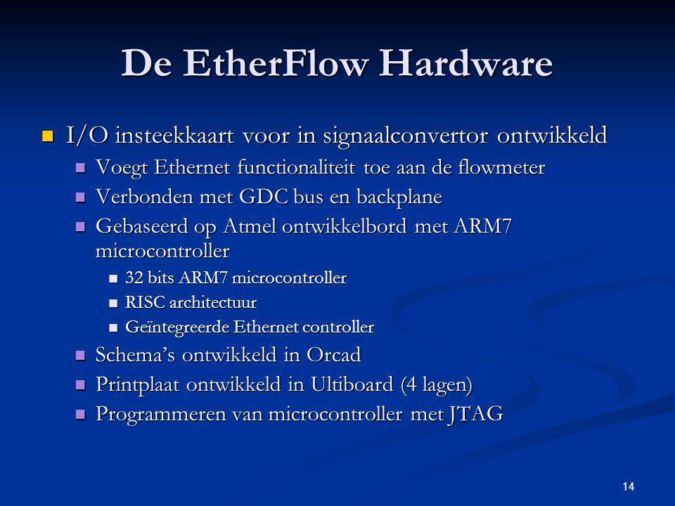 De EtherFlow Hardware I/O insteekkaart voor in signaalconvertor ontwikkeld. Voegt Ethernet functionaliteit toe aan de flowmeter.