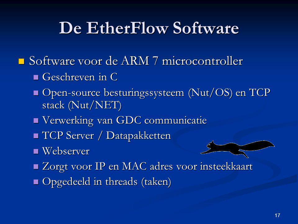 De EtherFlow Software Software voor de ARM 7 microcontroller