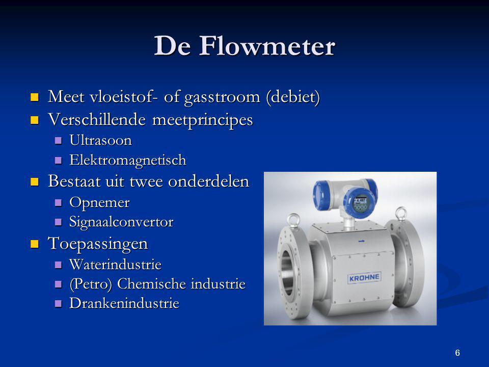 De Flowmeter Meet vloeistof- of gasstroom (debiet)