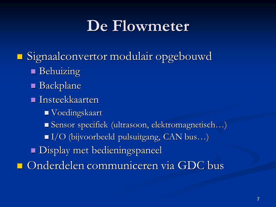 De Flowmeter Signaalconvertor modulair opgebouwd