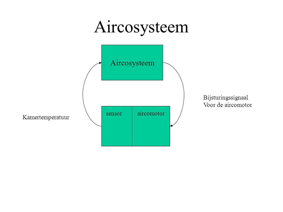 Aircosysteem Aircosysteem Bijsturingssignaal Voor de aircomotor sensor